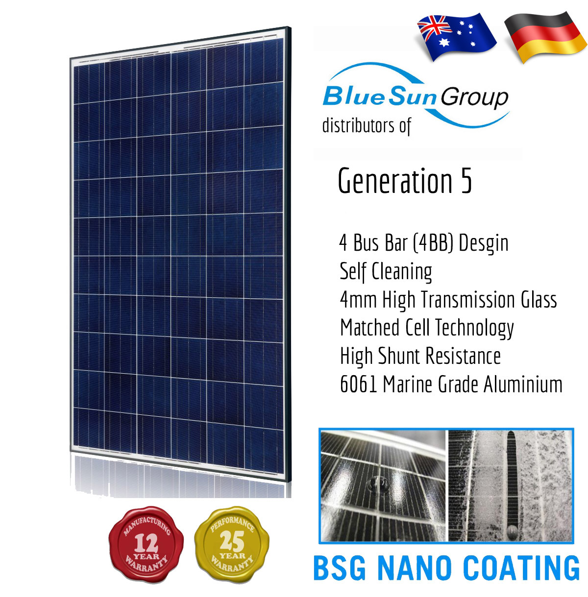 260w blue sun group panels