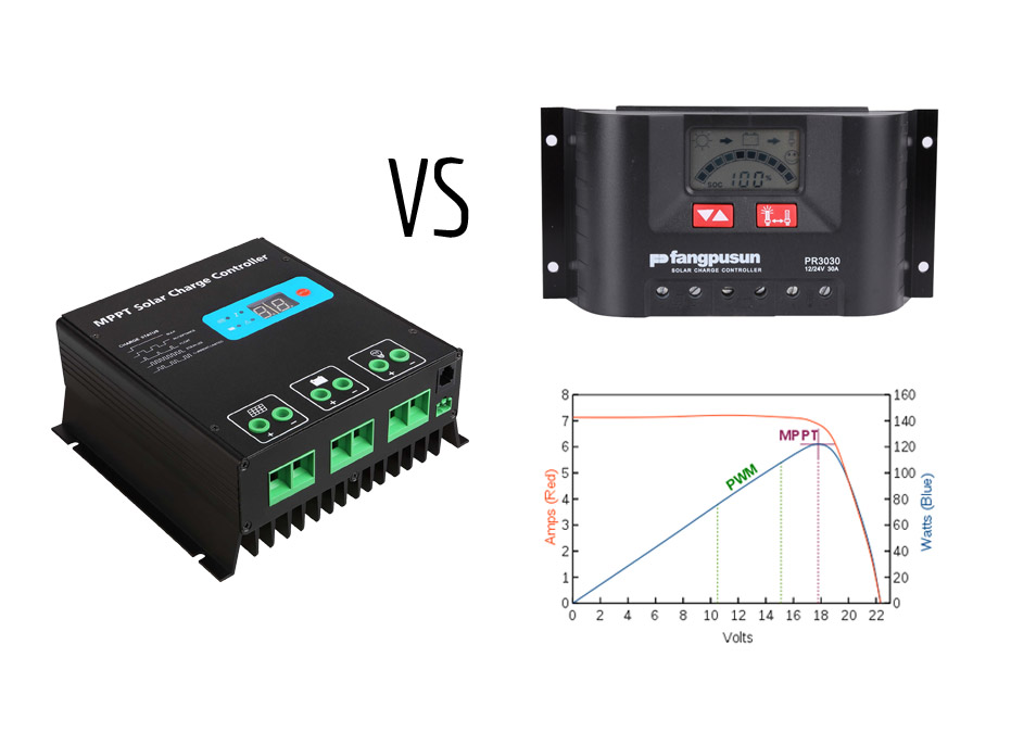 MPPT vs PWM Charge Controllers   Energy Unlimited