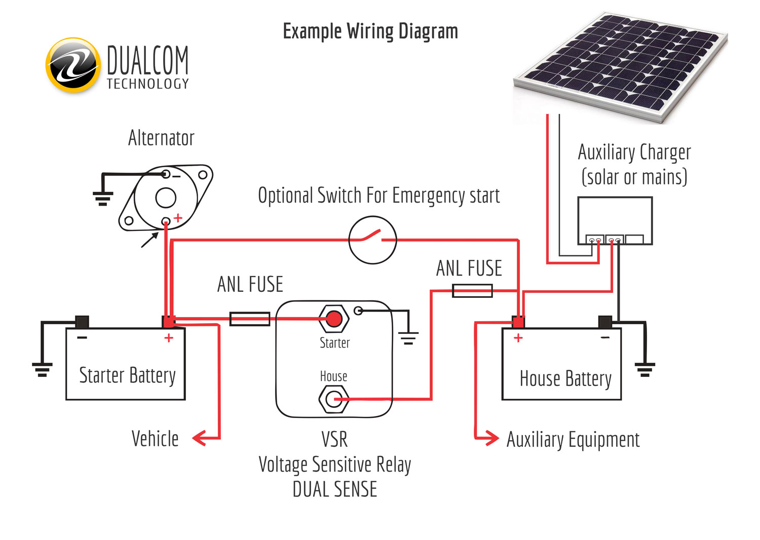 How A Vsr Voltage Sensitive Relay Works Energy Unlimited Wiring Diagram Caravan Solar Panel The Blog